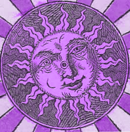 Solar Return Chart Reading